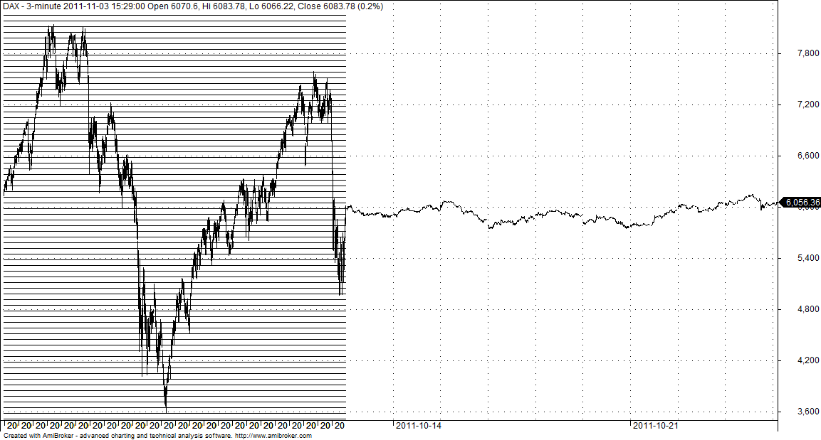 DAX Daily + Intra (Mixed Mode).png