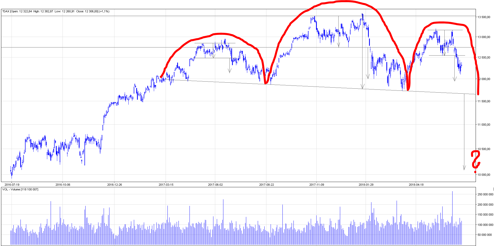 DAX RGR.PNG