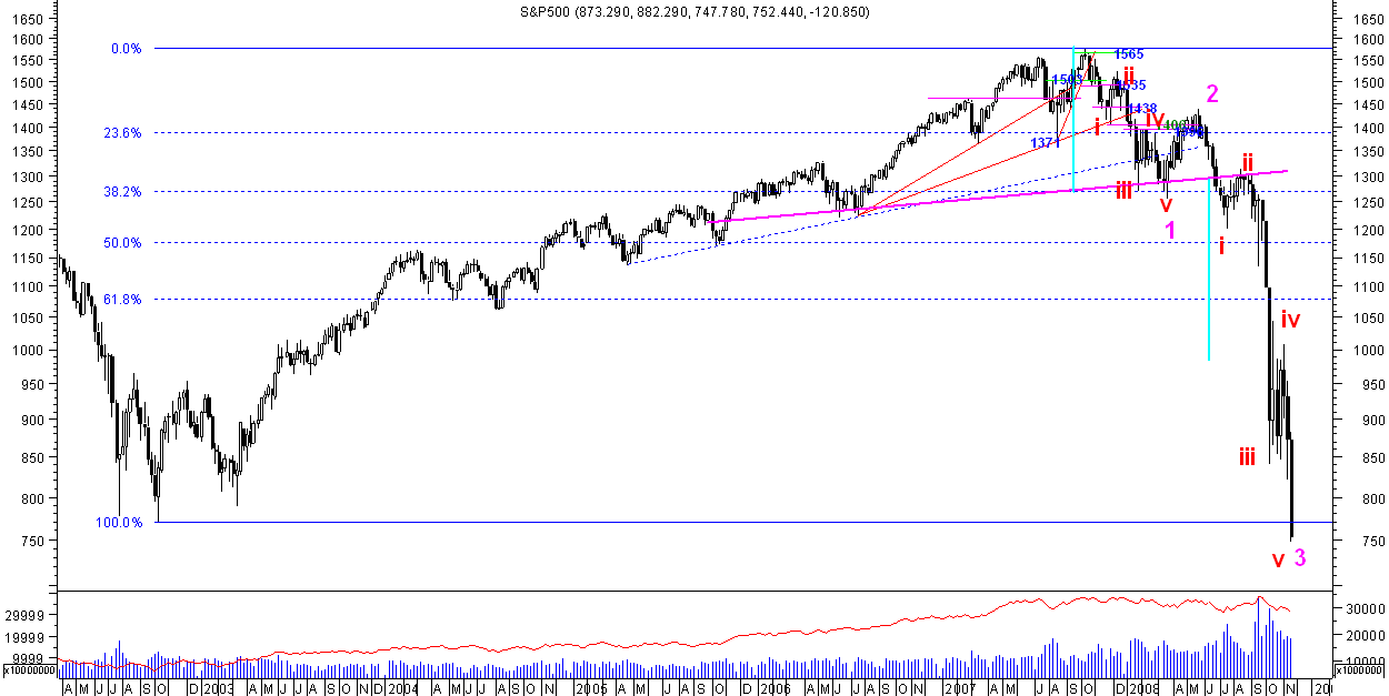 s&p500_weekly.PNG