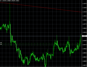 eurusd-h1-trading-point-of.png