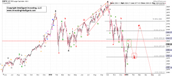 spx-ewt-count-1-2.png